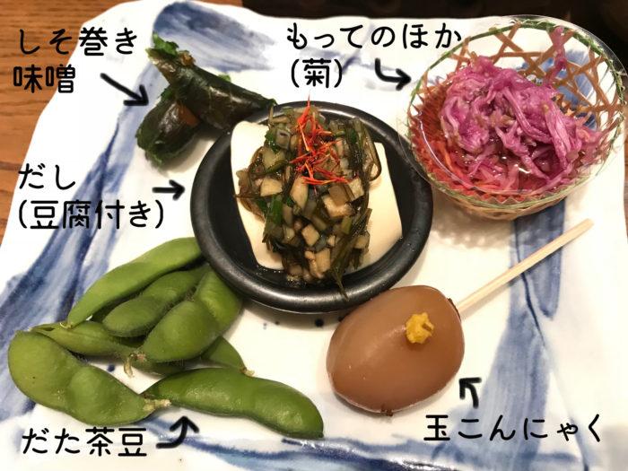 山形の郷土料理